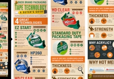 Tape Technology Infographic