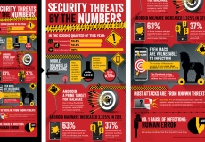 McAfee Infographic