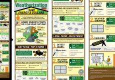 Weatherization Infographic